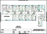 浙江高校整体实验室规划.tmp